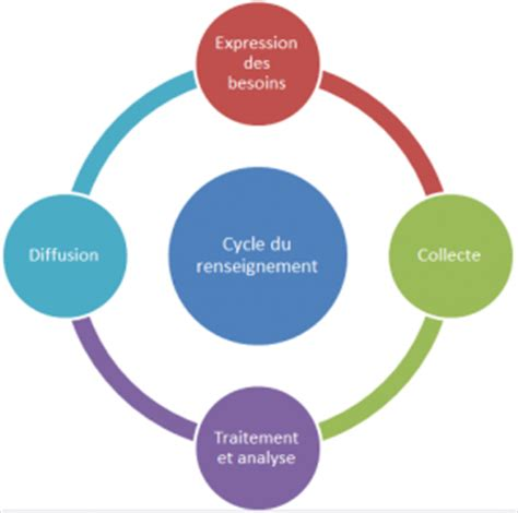 Empirical research on organizational learning theory